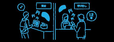 AirWait お客様とスタッフが別々のiPadを使用