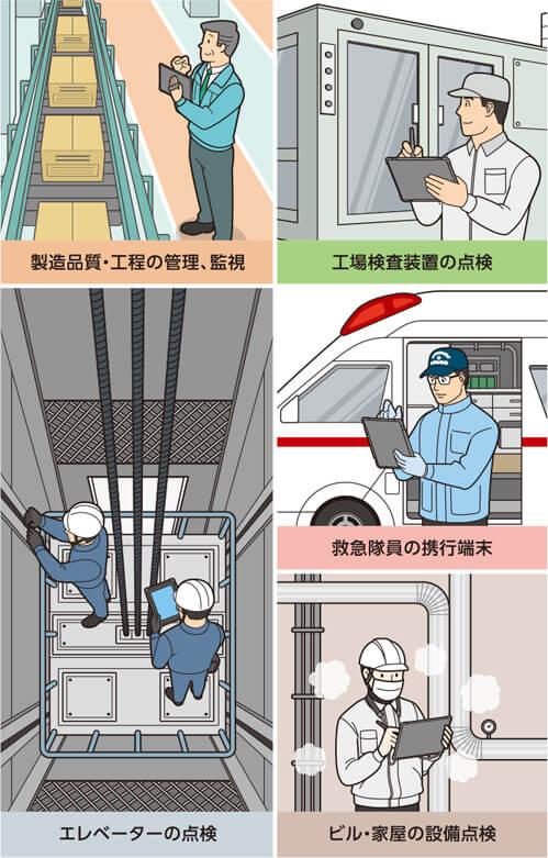 製造品質・工程の管理、監視 工場の検査装置の点検 エレベーターの点検 救急隊員の携行端末 ビル・家屋の設備点検
