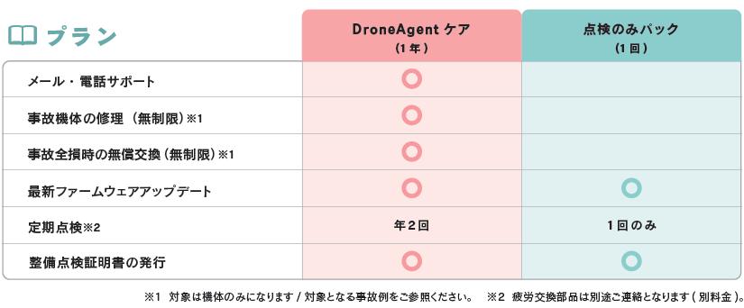 特集_カメラ_産業用ドローン10